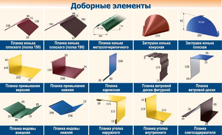 Кровельные комплектующие по низким выгодным ценам предлагает купить в Евпатории компания «Завод кровельных материалов»