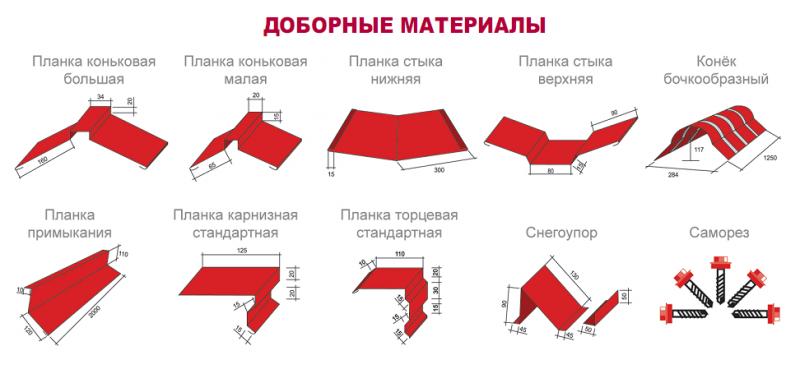Недорогие комплектующие для кровли в Ялте предлагает купить компания «Завод кровельных материалов»