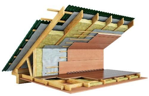 Купить утеплитель для кровли и крыши по доступной цене в рублях в Симферополе предлагает «Завод кровельных материалов»