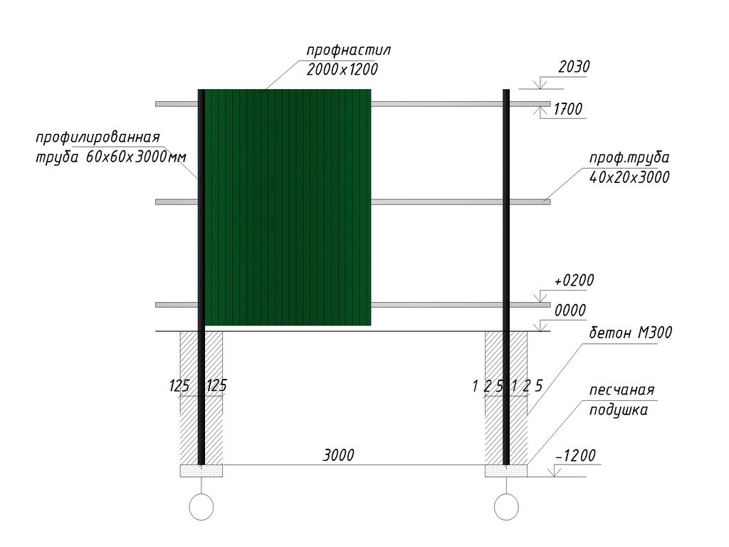 Заказать качественный забор из профнастила в Алуште предлагает компания «Завод кровельных материалов»